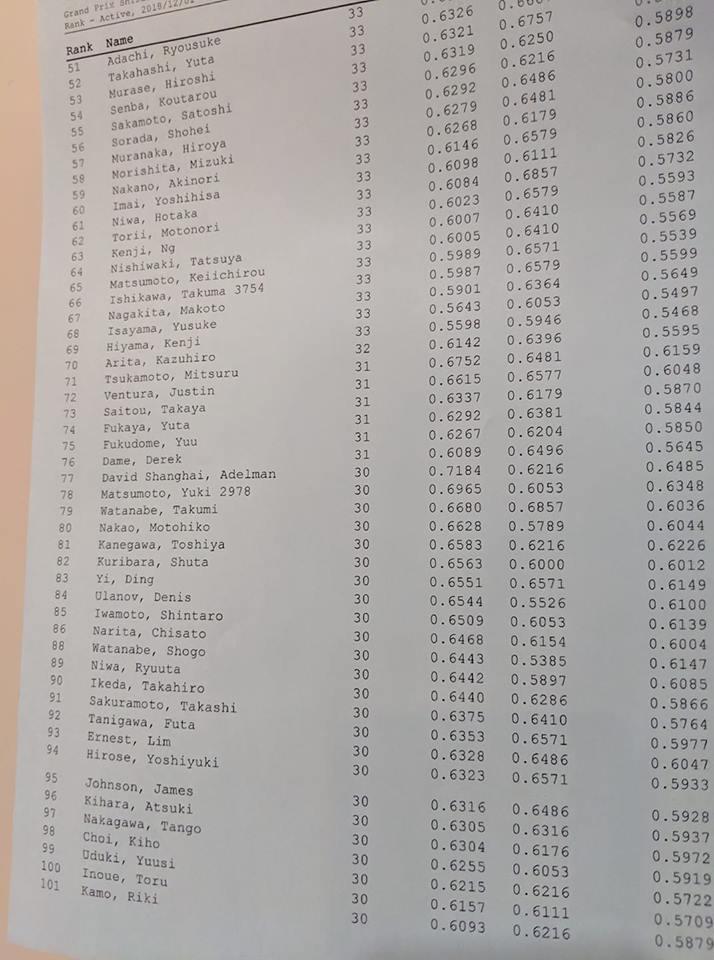 Standings 5.png